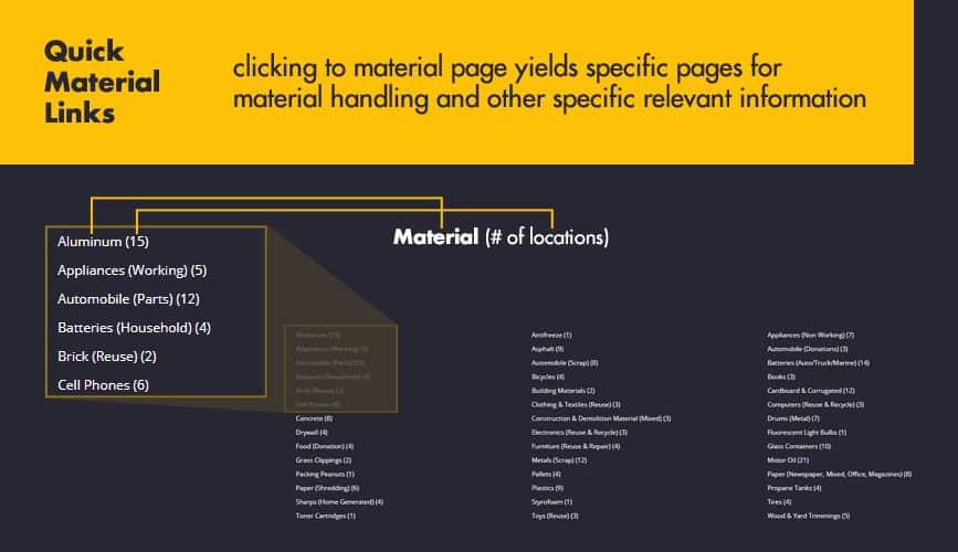 quick_materials